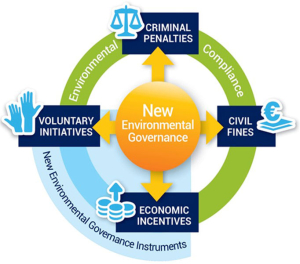 682w-New-Environmental-Governance